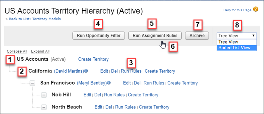 Territory Hierarchy page in Setup