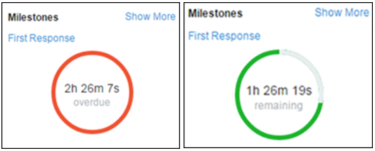 milestone graphic